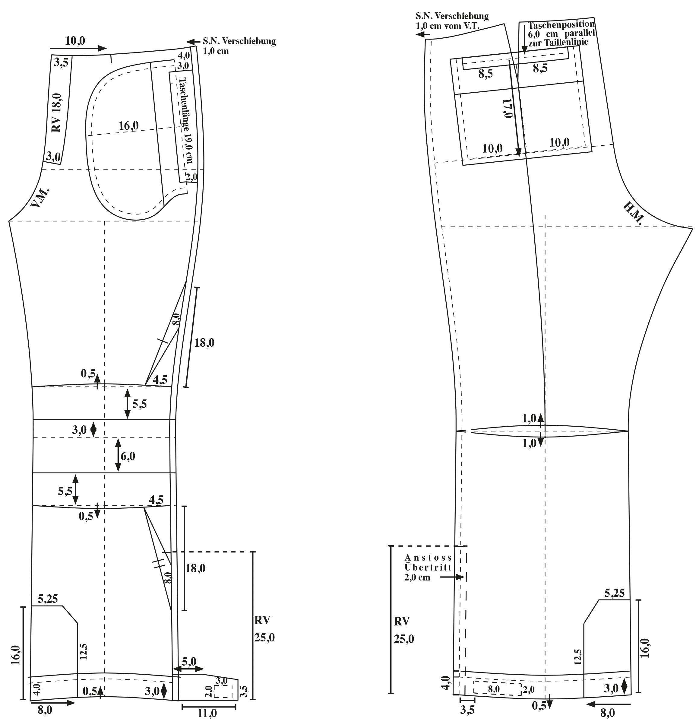Gezeigt wird die Schnitt-Technik der Vorder- und Hinterhose für eine Skihose.