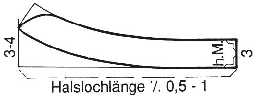 Abgebildet ist die Schnitt-Technik eines Stehkragens.