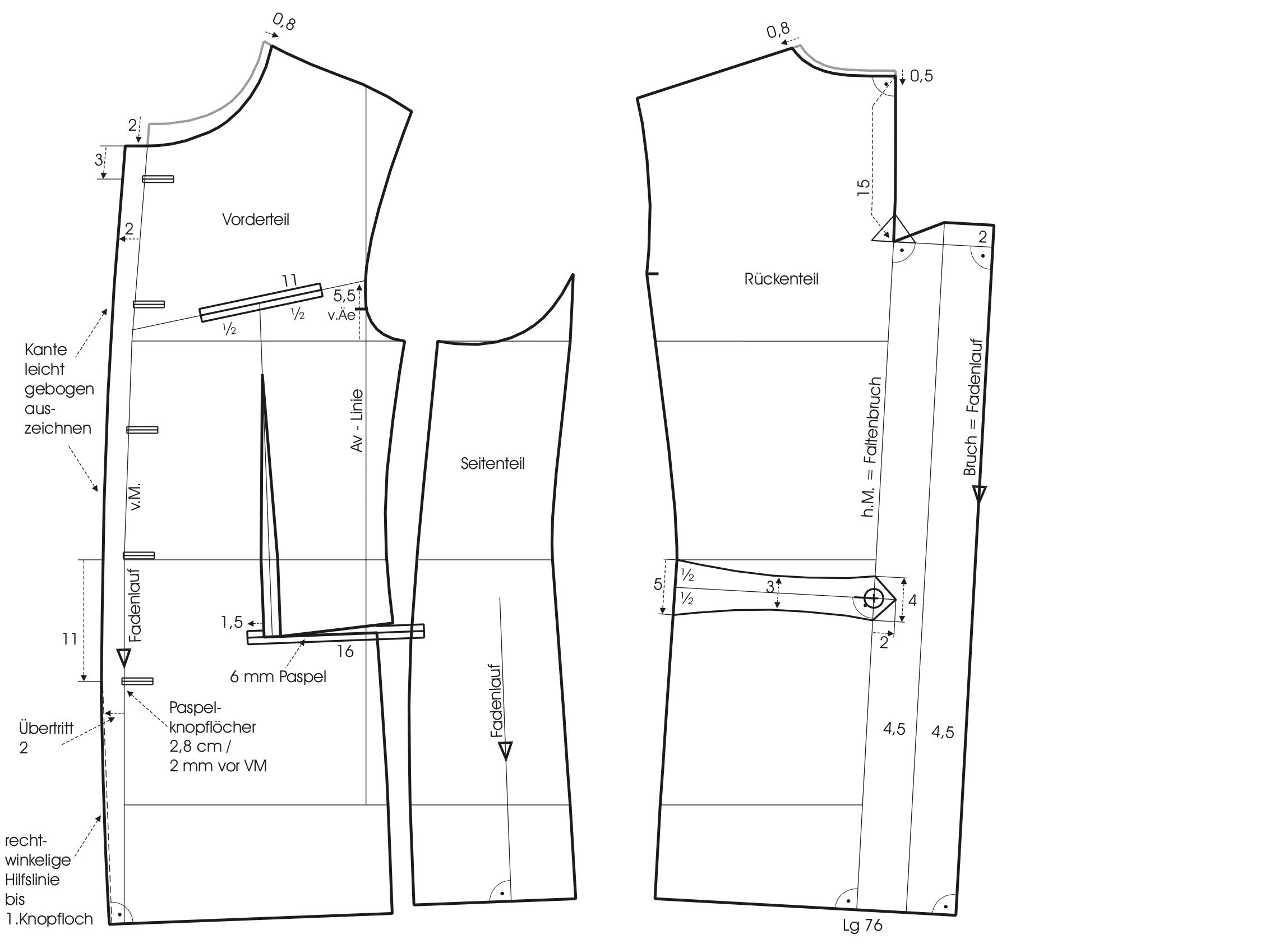 Gezeigt wird die Schnittkonstruktion einer Trachtenjacke.