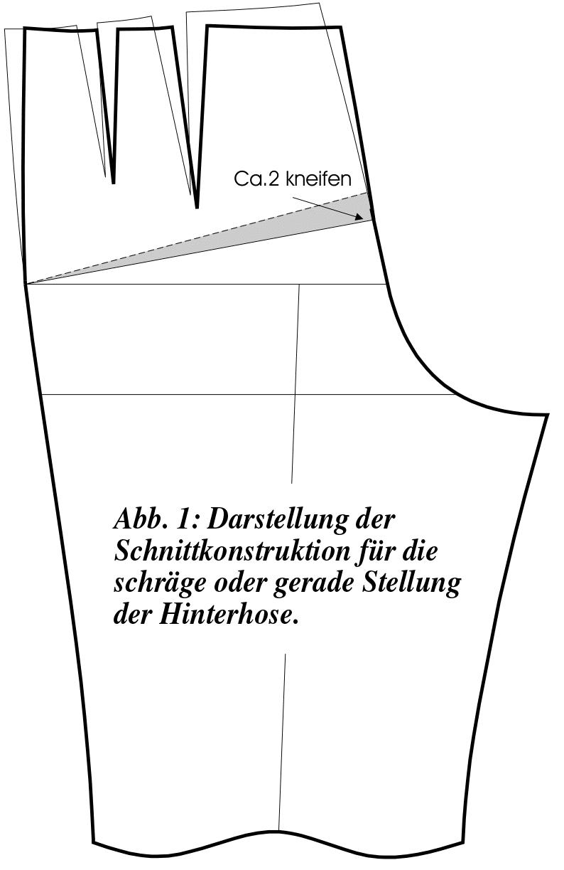 Gezeigt wird die schnitttechnische Änderung der Hinterhose für die Behebung eines Passformfehlers. Darstellung der Schnittkonstruktion für die Schräge oder gerade Stellung der Hinterhose.