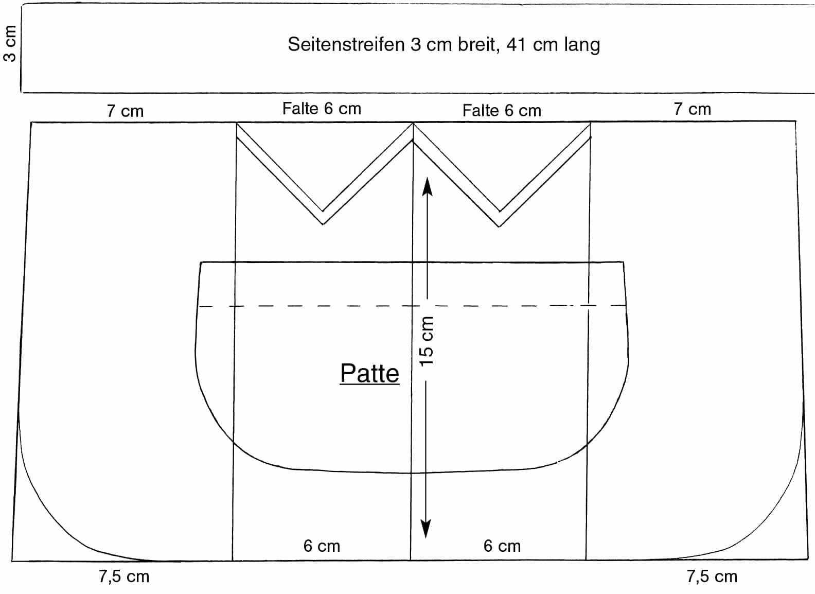 Die Schnittkonstruktion einer Tasche im Blasebalgstil ist abgebildet.