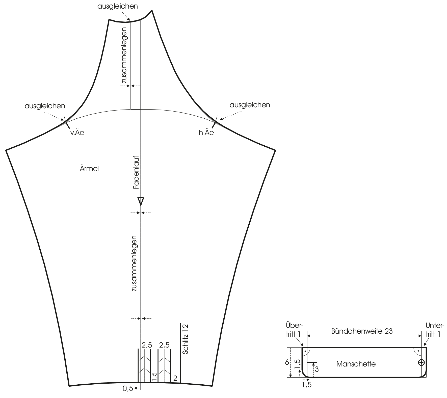 Die Abbildung zeigt die Schnittkonstruktion eines Raglan Hemdes. Hier der Ärmel.