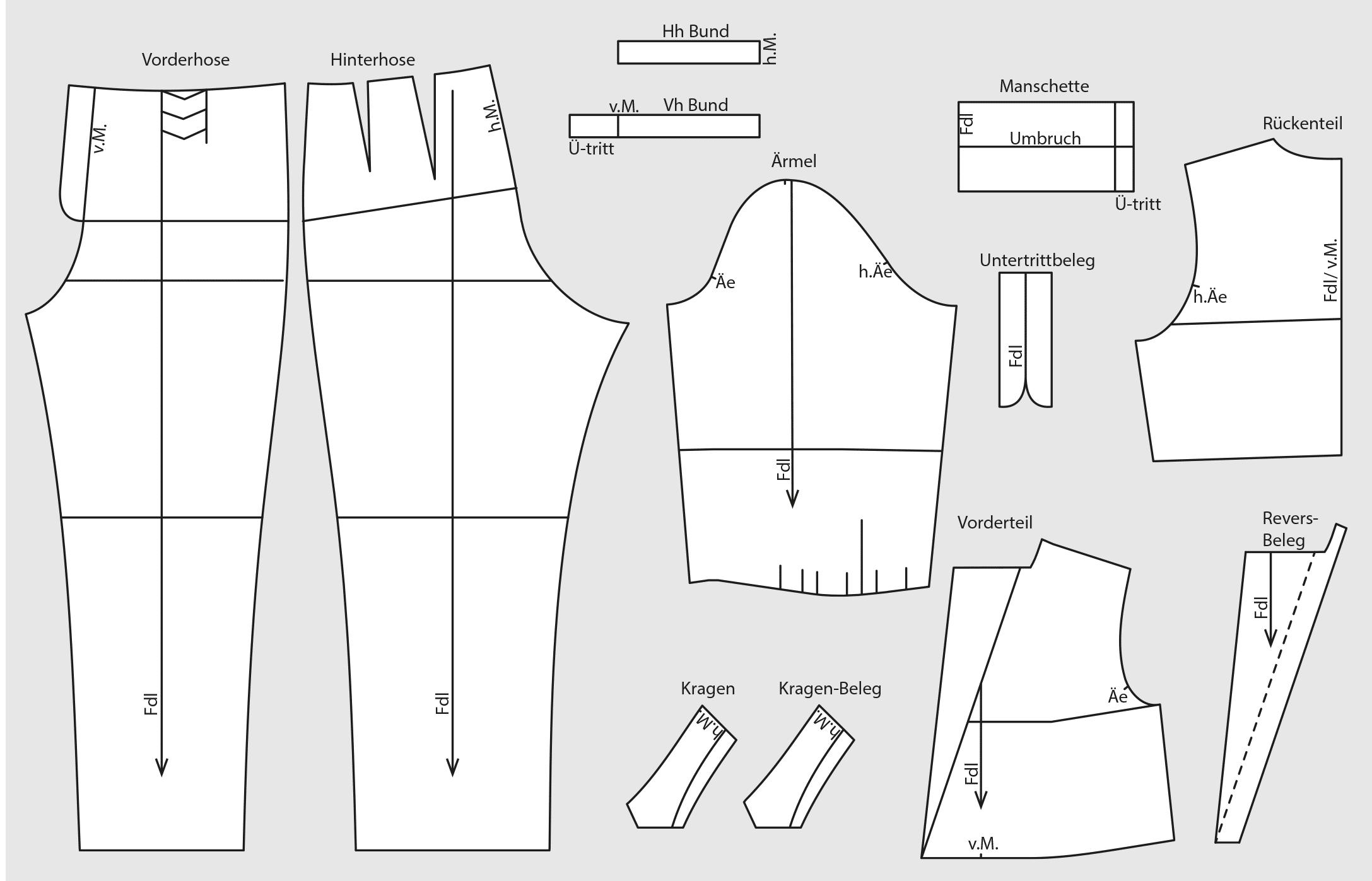 Zu sehen sind die fertigen Schnittteile eines Overalls.