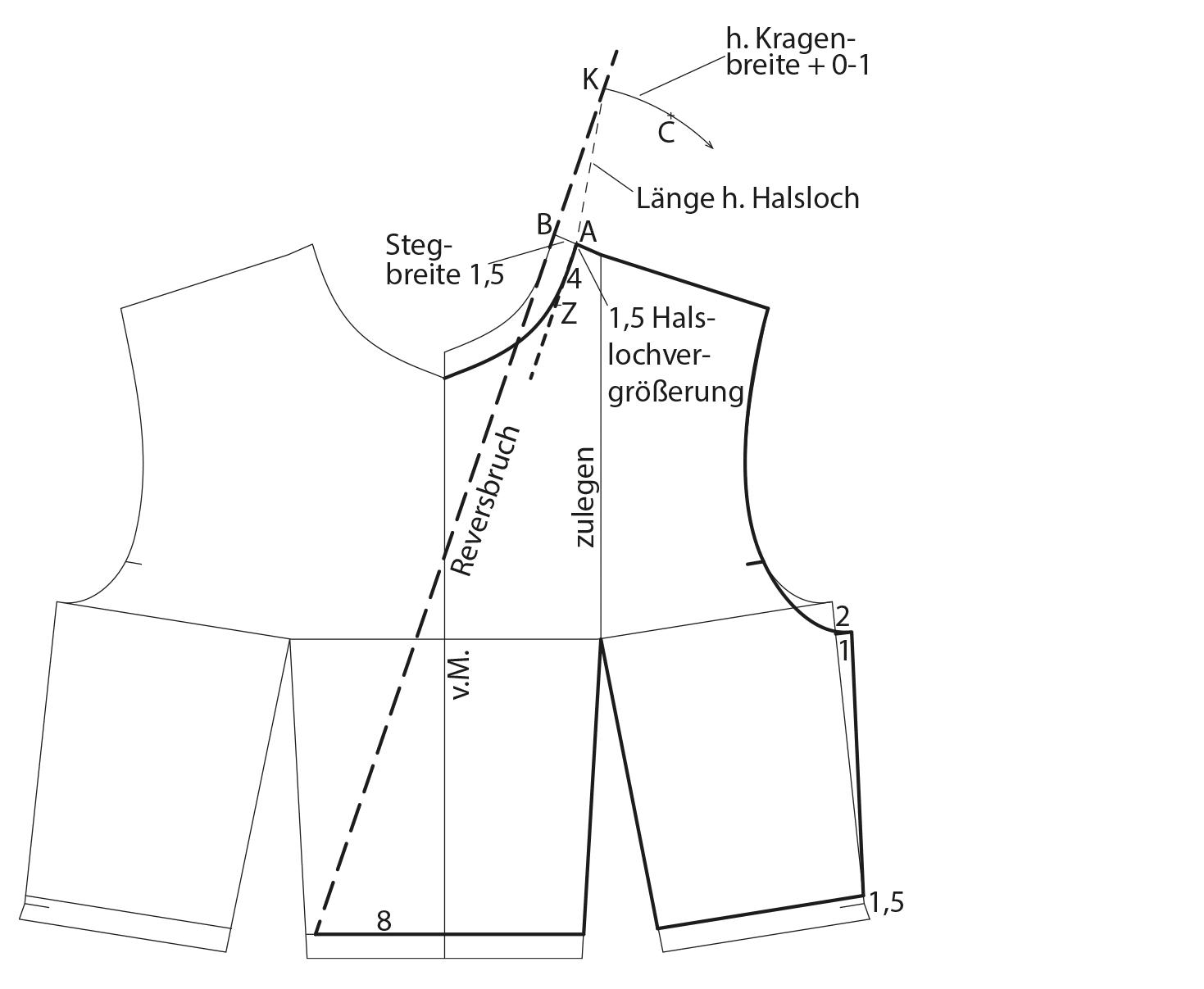 Zu sehen ist die Schnittkonstruktion eines Buisness Overalls.