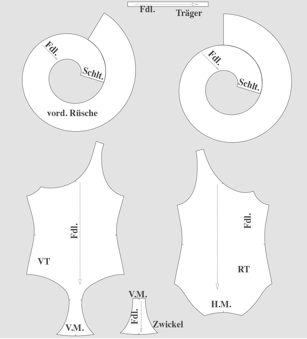 Zeigt die Schnitttechnik eines Badeanzuges für Mädchen.