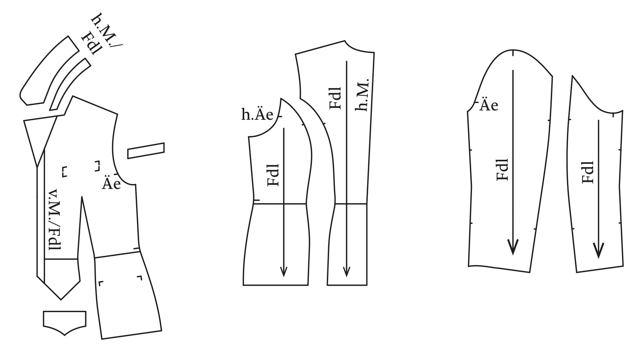 Die Abbildung zeigt die fertigen Schnittteile einer Reitjacke für den Schnittmusterbogen.