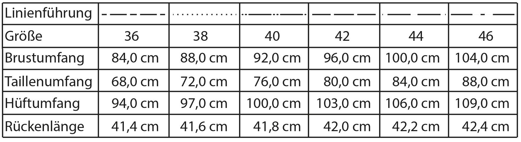 Größen große schnittmuster badeanzug Hochwertige Badeanzug