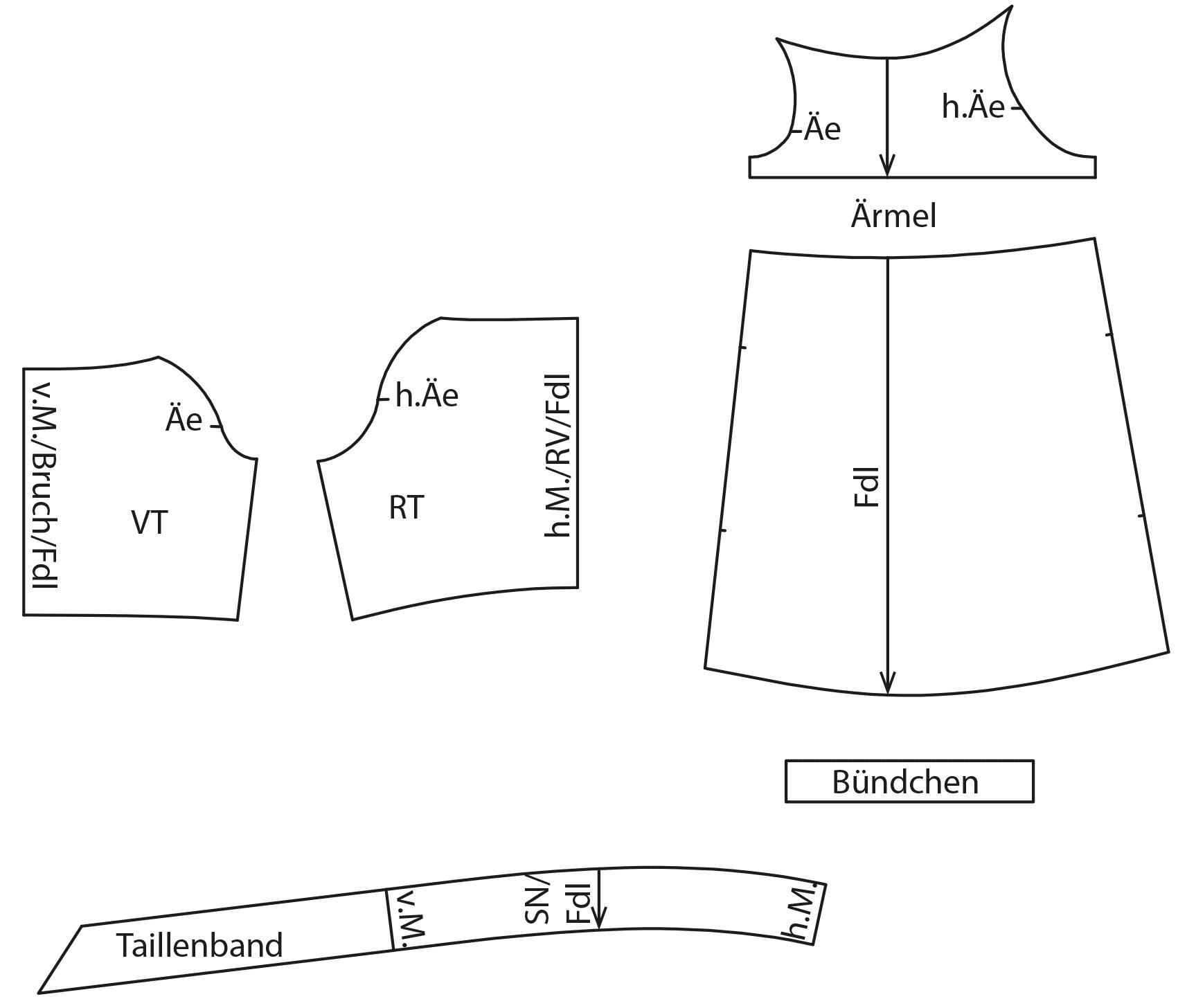 Die Abbildung zeigt die fertigen Schnittteile einer Off-Shoulder Bluse für den Schnittmusterbogen.