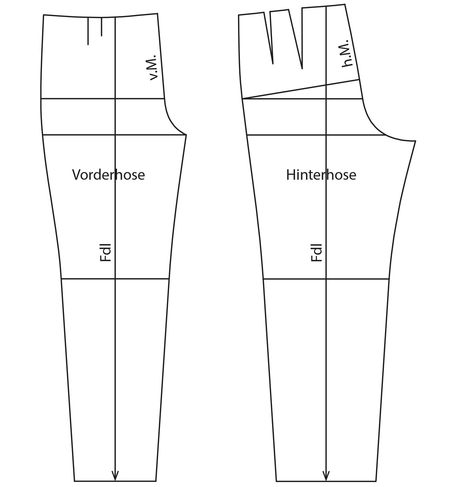 Fertige Schnittteile einer Hose für den Schnittmusterbogen.