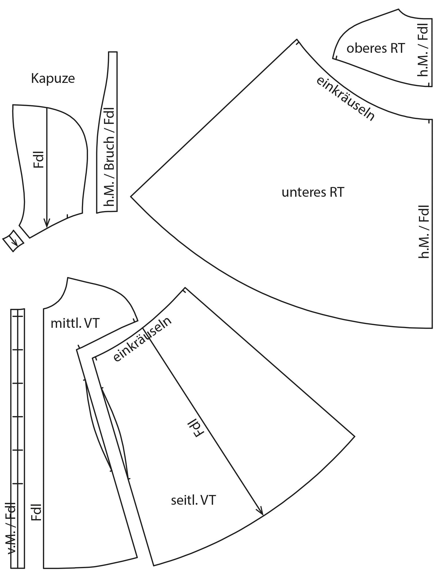 Die Abbildung zeigt die fertigen Schnittteile eines Capes für den Schnittmusterbogen.