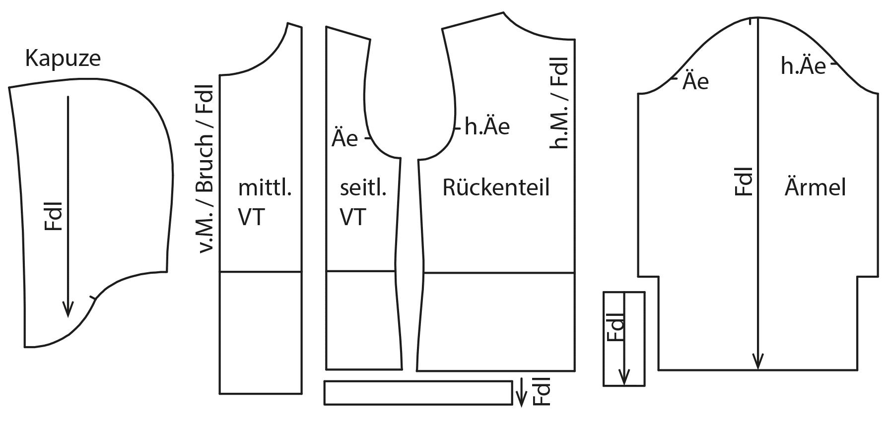 Die Abbildung zeigt die fertigen Schnittteile eines Hoodies für den Schnittmusterbogen.