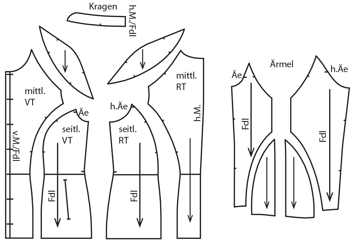 Die Abbildung zeigt die fertigen Schnittteile einer Jacke für den Schnittmusterbogen.