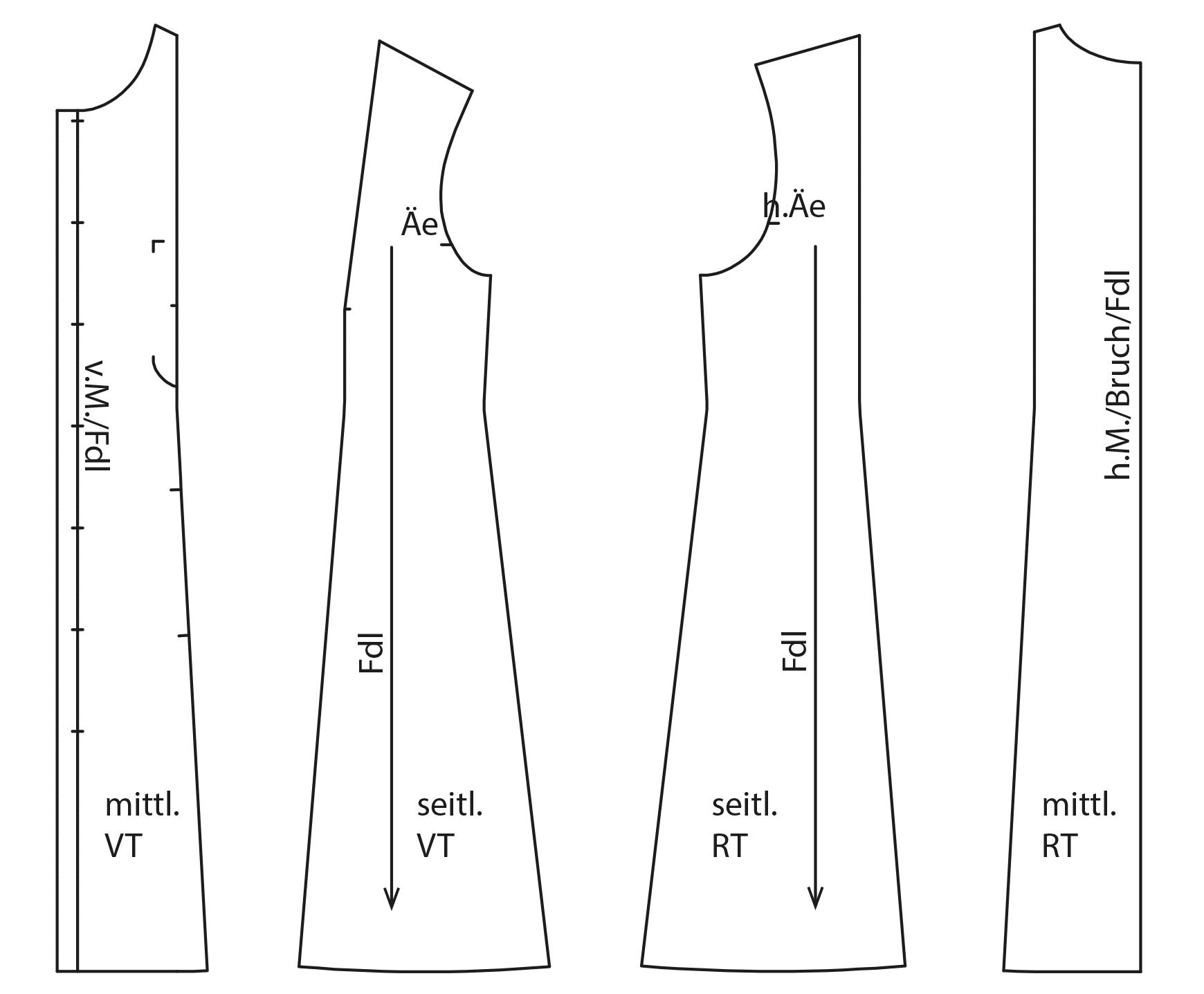 Die Abbildung zeigt die fertigen Schnittteile eines Kleides für den Schnittmusterbogen.