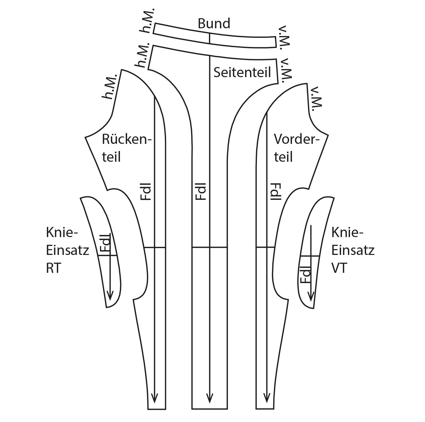 Die Abbildung zeigt die fertigen Schnittteile einer Hose für den Schnittmusterbogen.