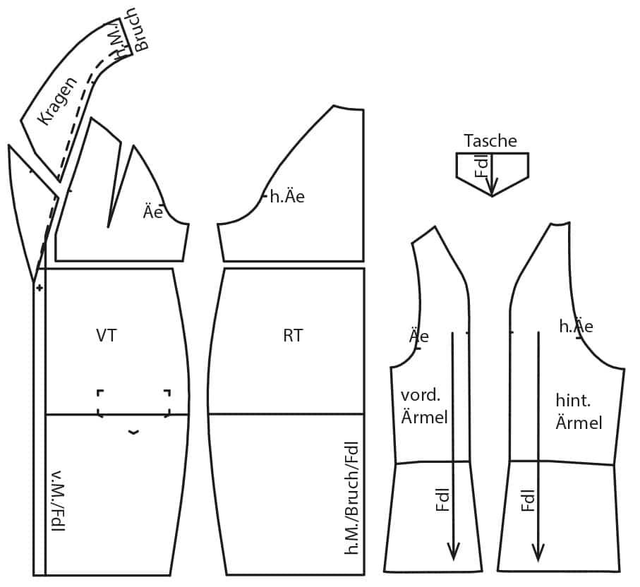 Die Abbildung zeigt die fertigen Schnittteile eines Mantels für den Schnittmusterbogen.