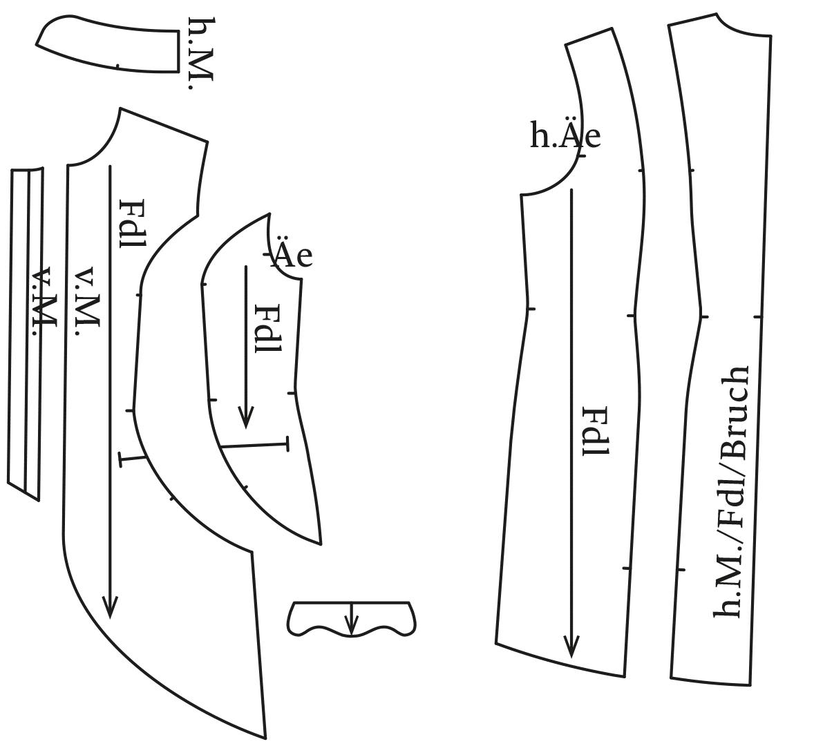 Zu sehen sind die einzelnen Schnittteile eines Justaucorps.