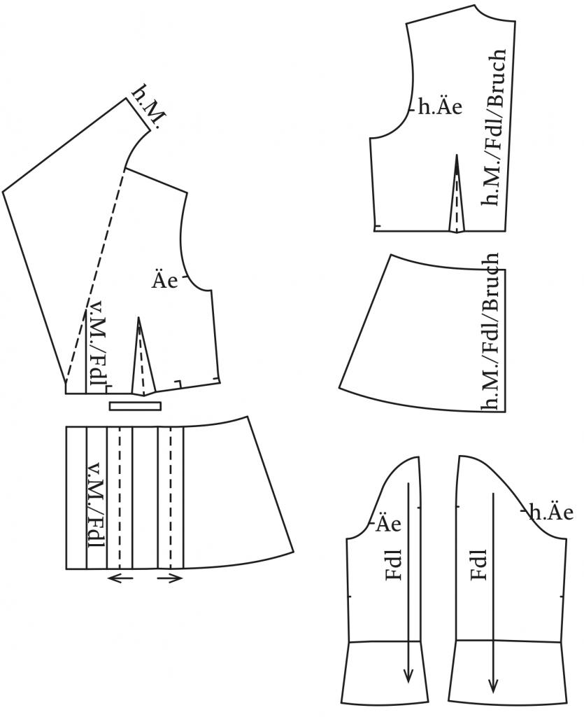 Die Abbildung zeigt die fertigen Schnittteile eines Blazers mit Schößchen.