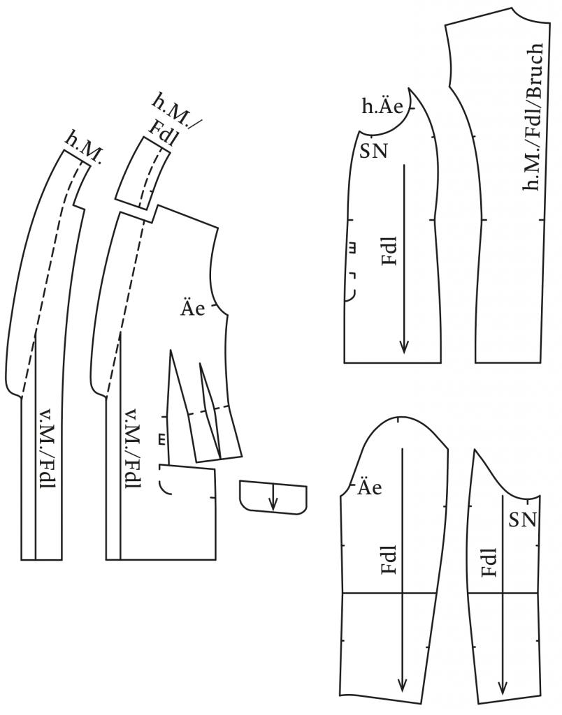 Die Abbildung zeigt die fertigen Schnittteile eines Blazers mit Schalkragen.