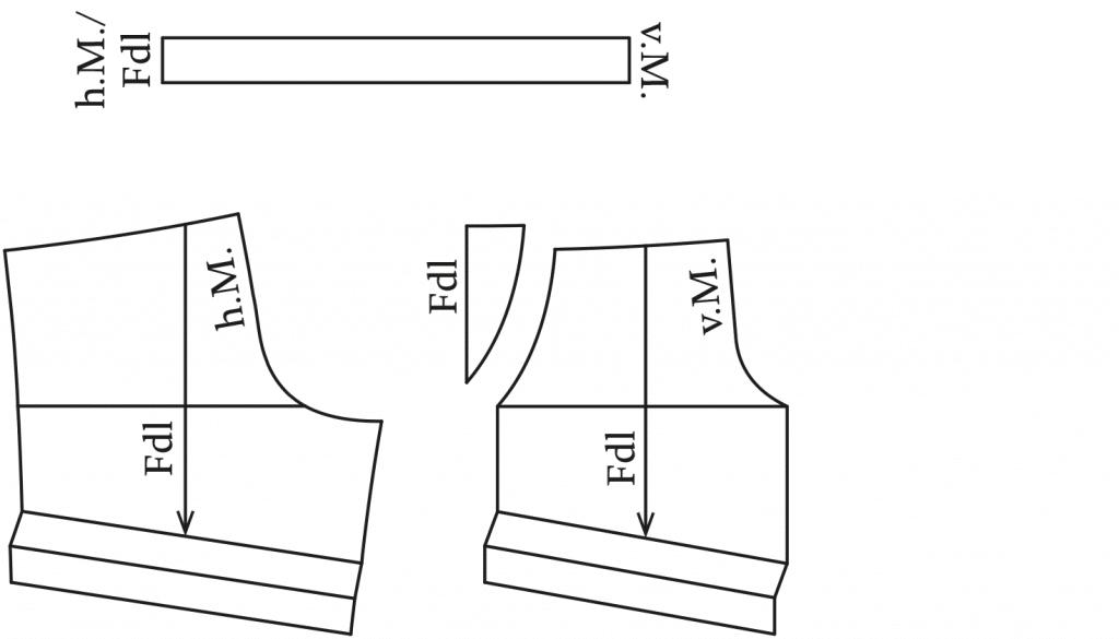 Die Abbildung zeigt die fertigen Schnittteile von einer Pyjama Hose. Der Schnitt ist auf dem Schnittmusterbogen