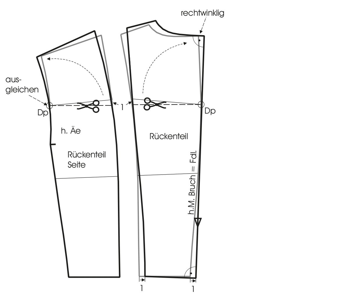 1-Knopf Patchwork-Sakko Modellschnitt Rückenteil