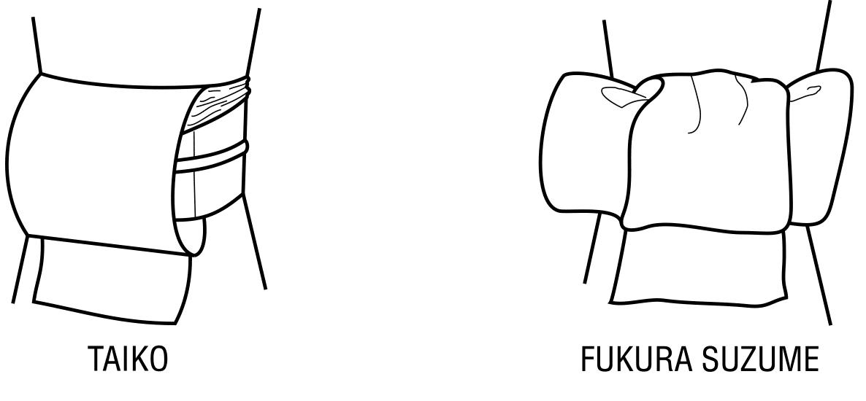Bindeanleitung eines Kimono-Gürtels