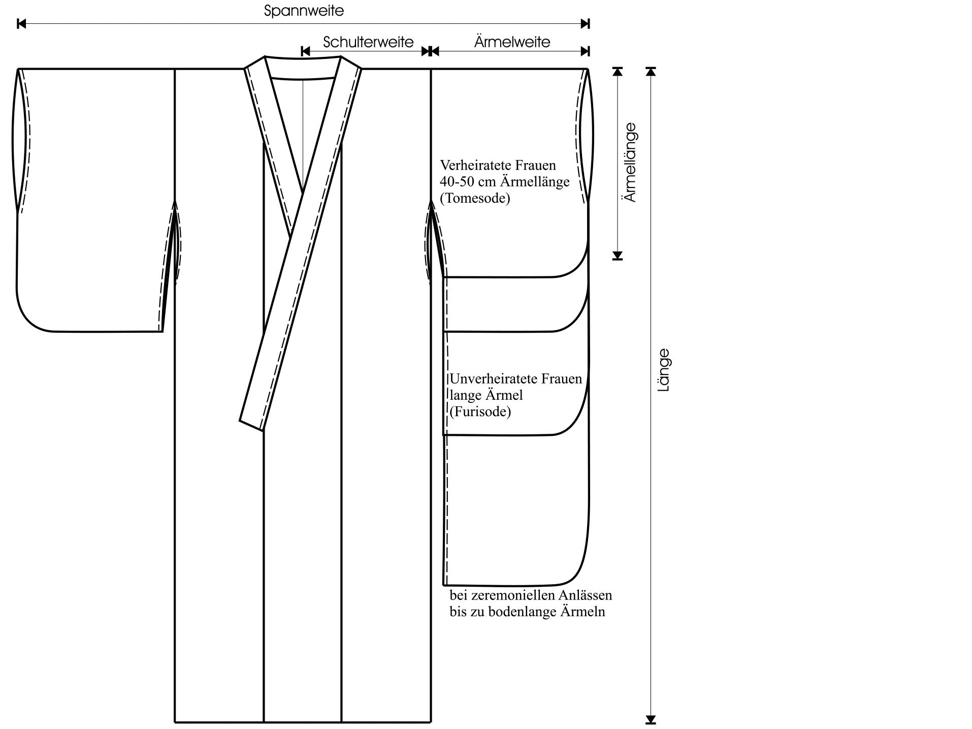 Schnittkonstruktion eines Obi, dem Gürtel des Kimonos