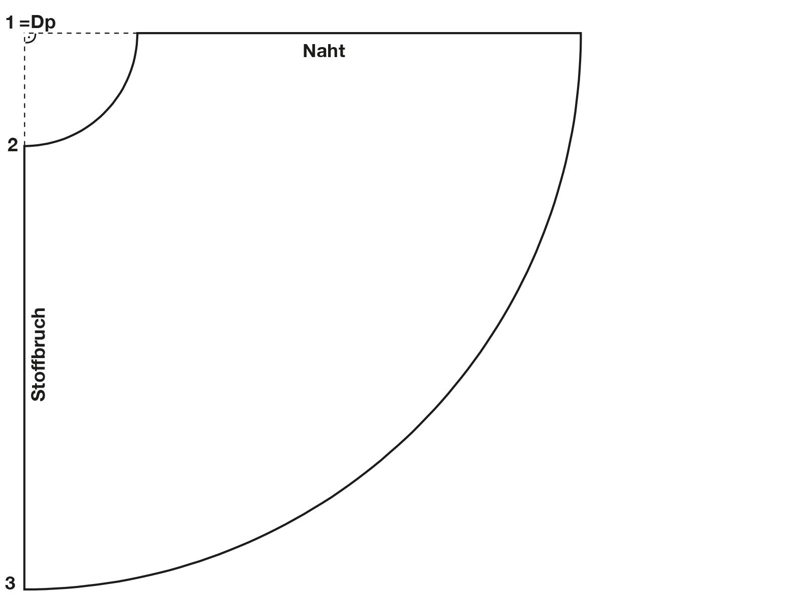 Schnittkonstruktion Garderock