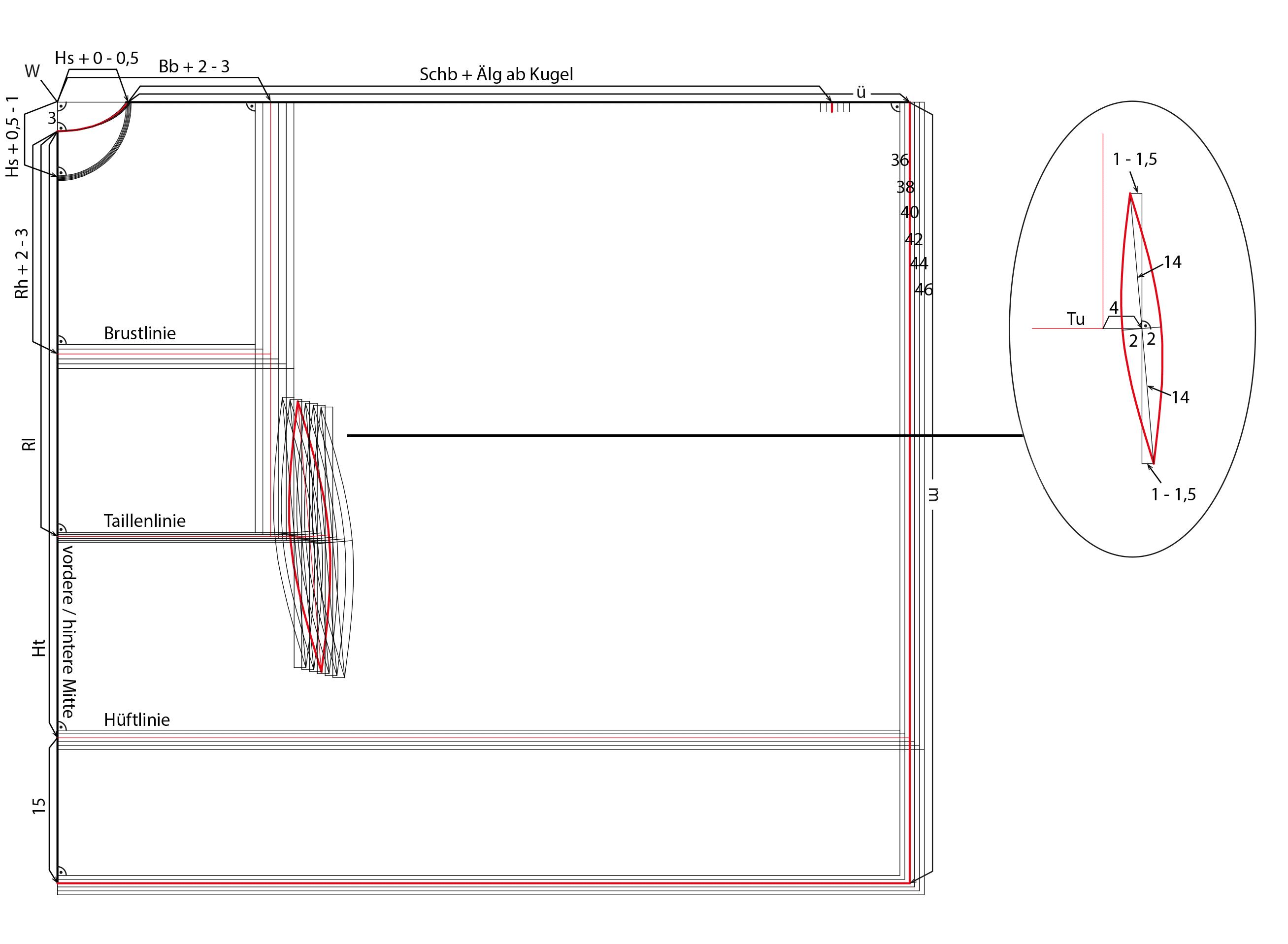 Schnittkonstruktion von Vorder- und Rückenteil
