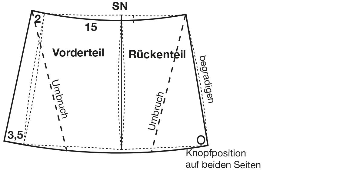 Schnittkonstruktion Gardeuniform