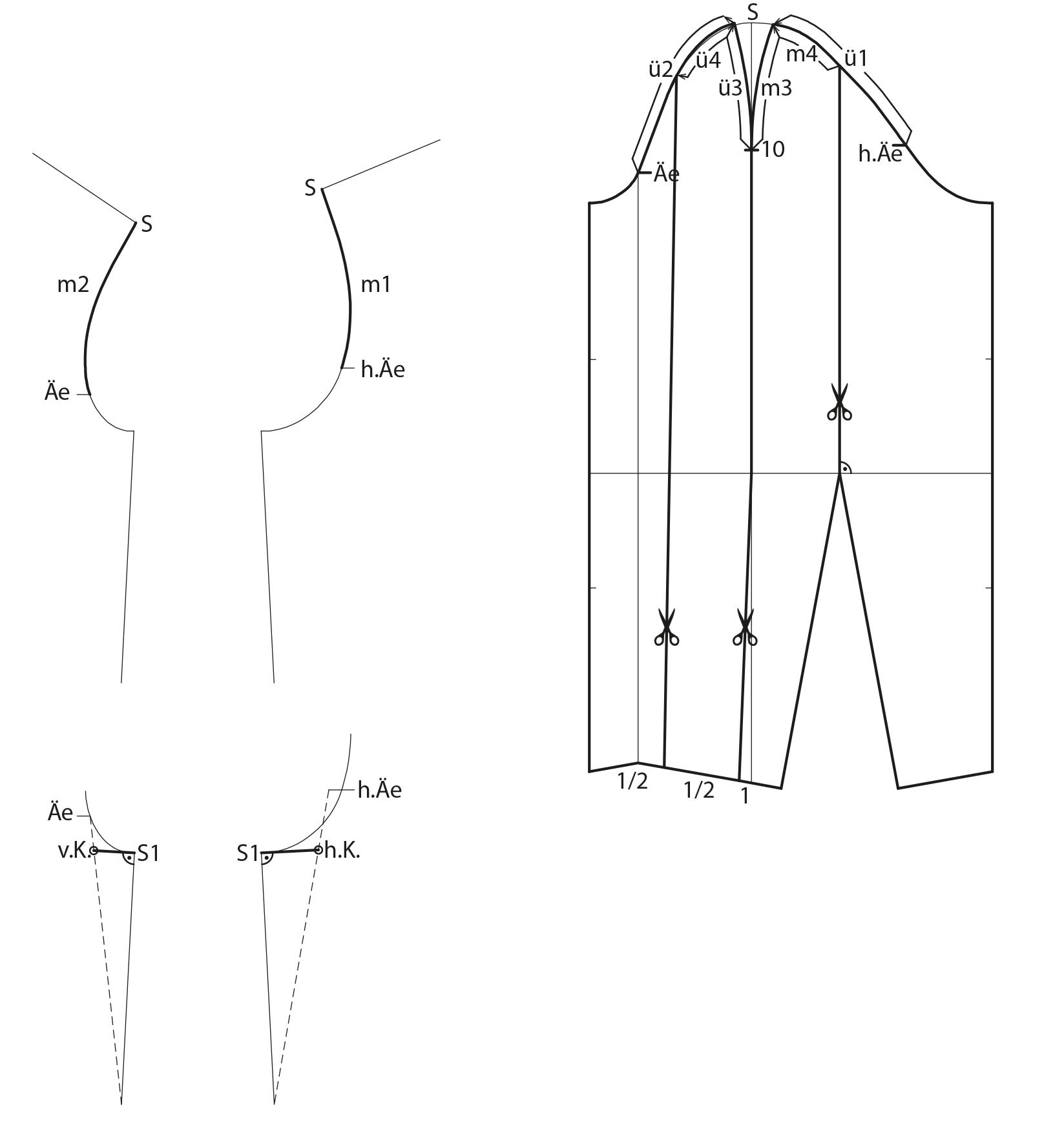 Schnittkonstruktion Ärmel