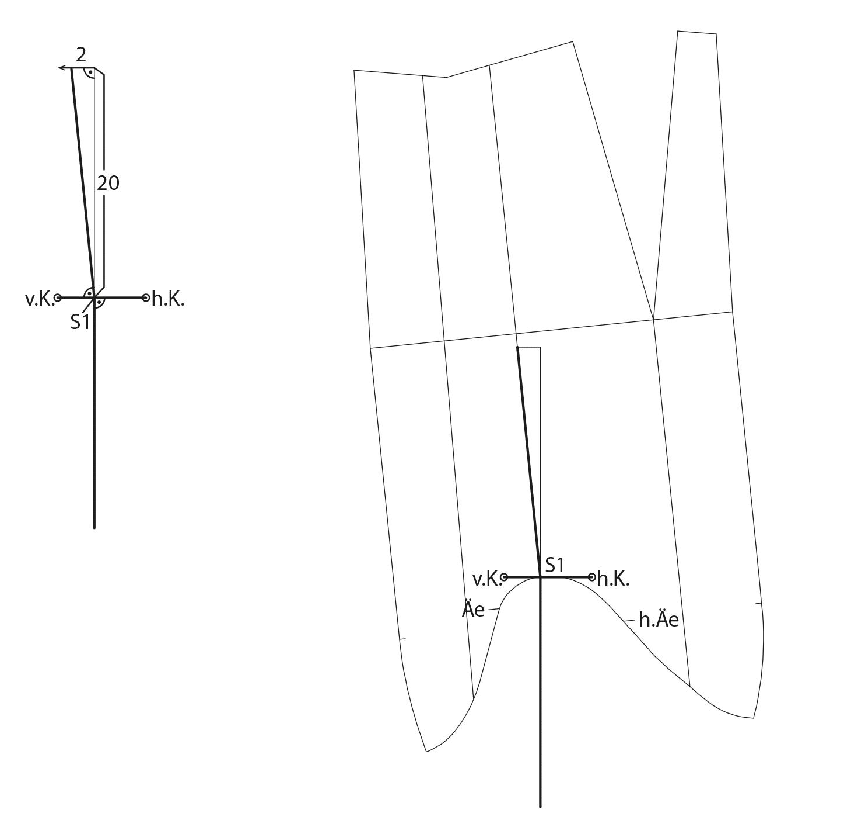 Schnittkonstruktion Keilgerüst