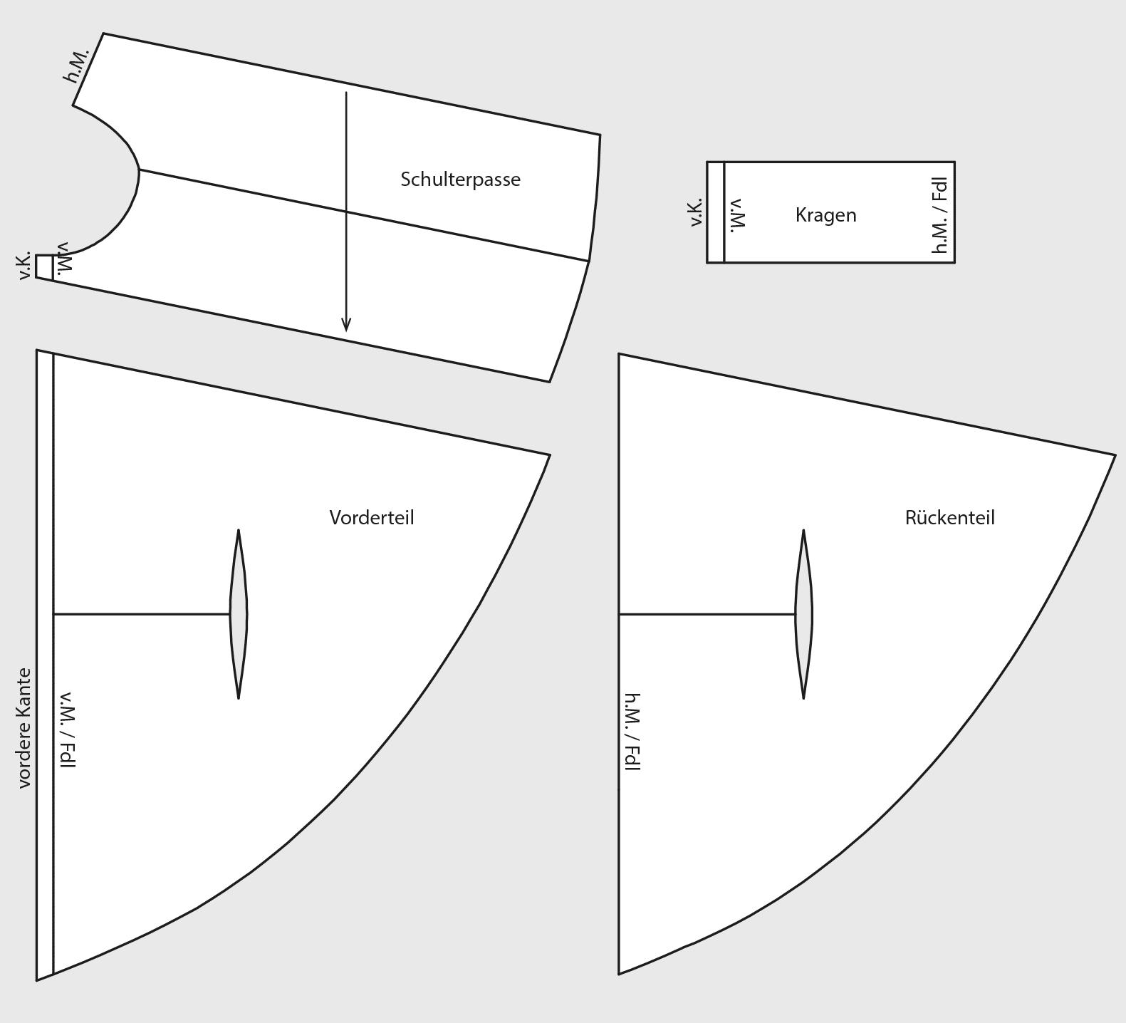 Schnittteile für Cape mit Schulterpasse