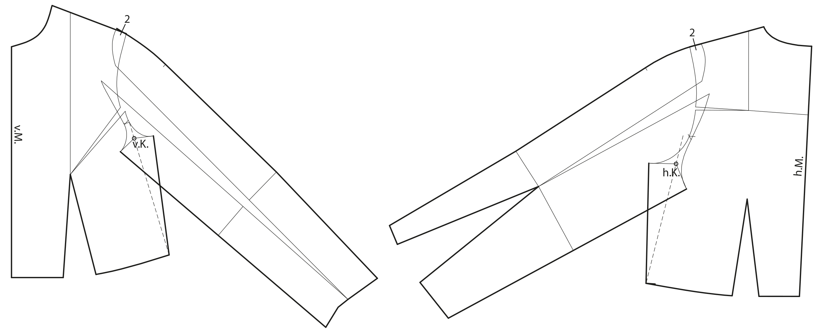 Schnittkonstruktion Ärmelanlage