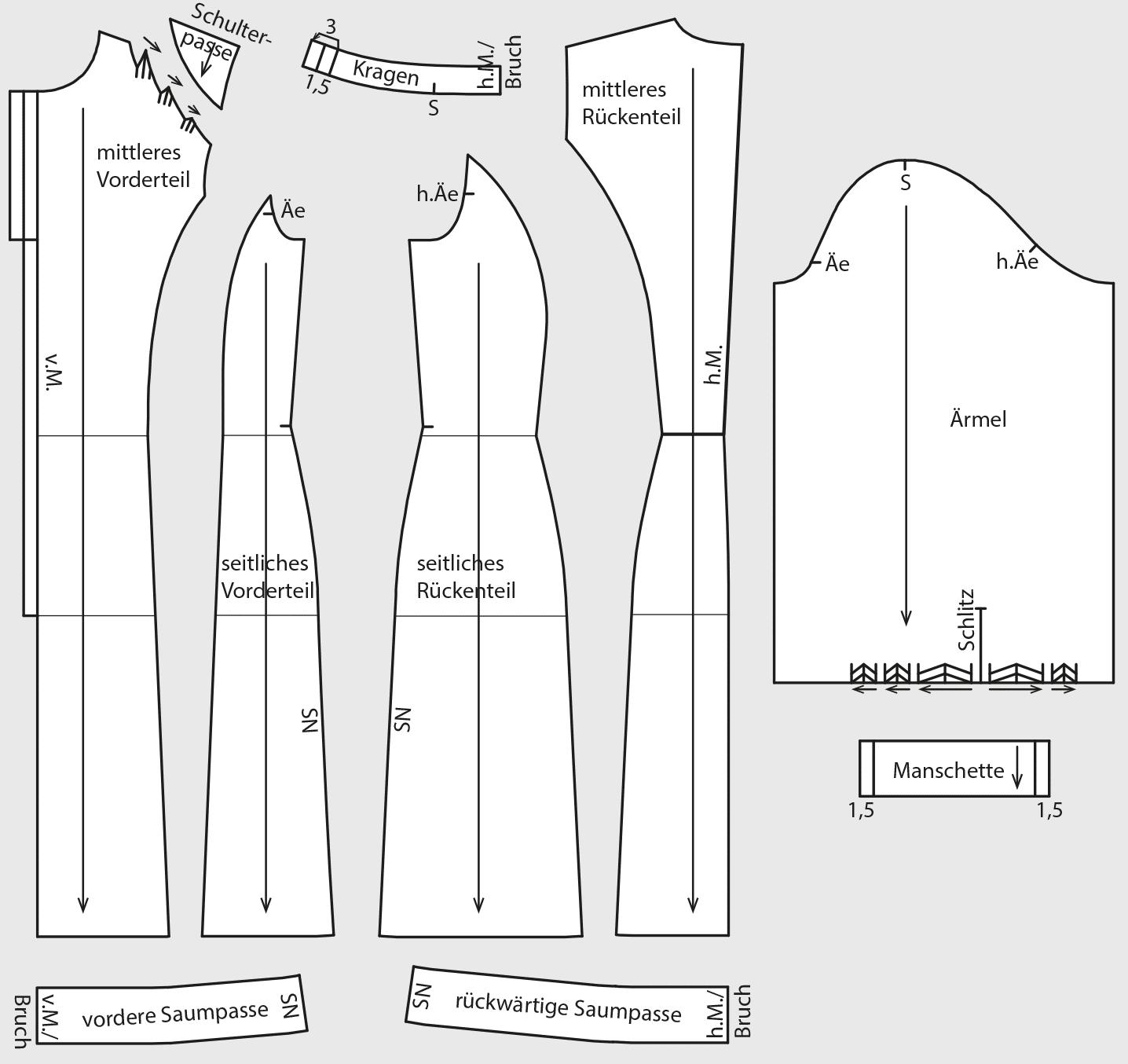 Schnittkonstruktion Vintage Kleid Schnittteile