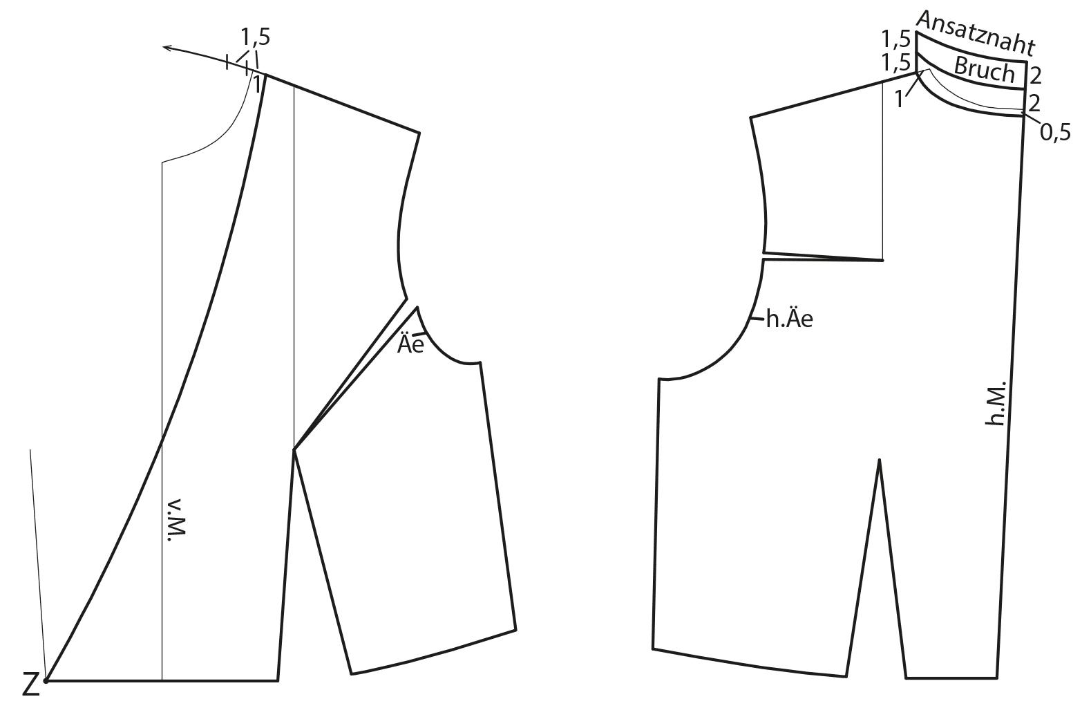 Schnittkonstruktion Halsloch