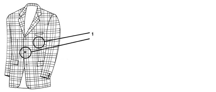 Schnittgestaltung für Karostoff
