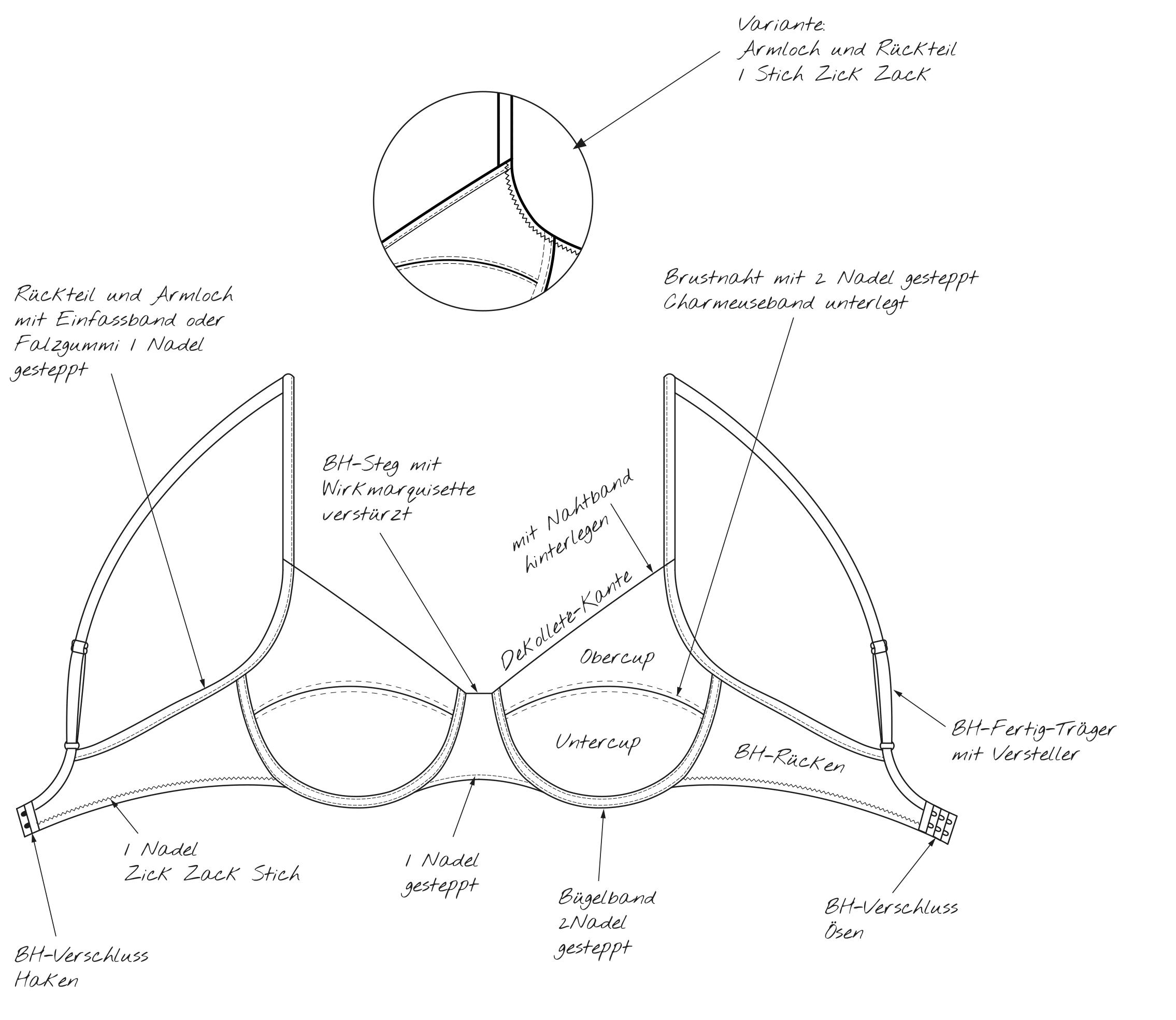 bh-größen berechnen