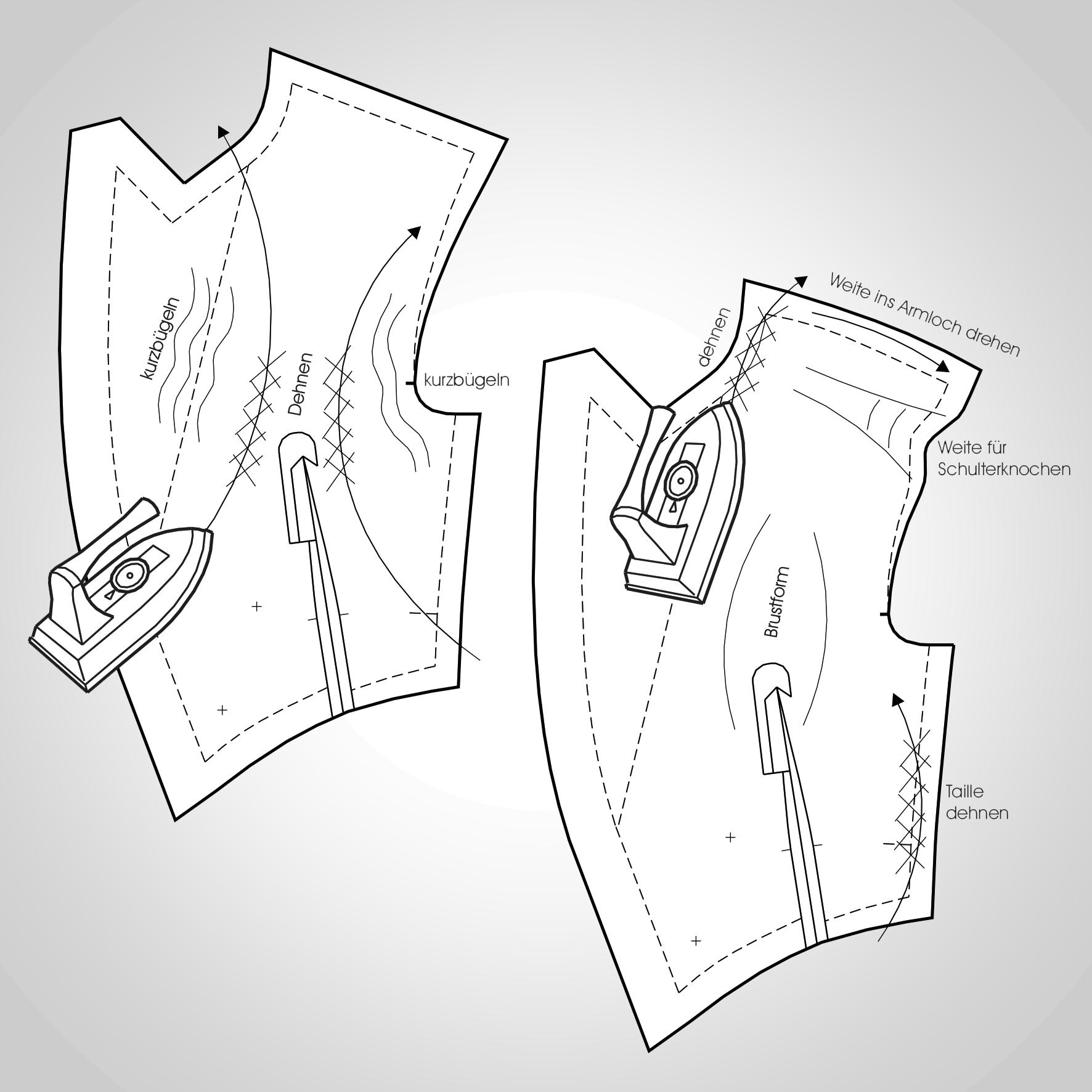 Dressur eines Fracks