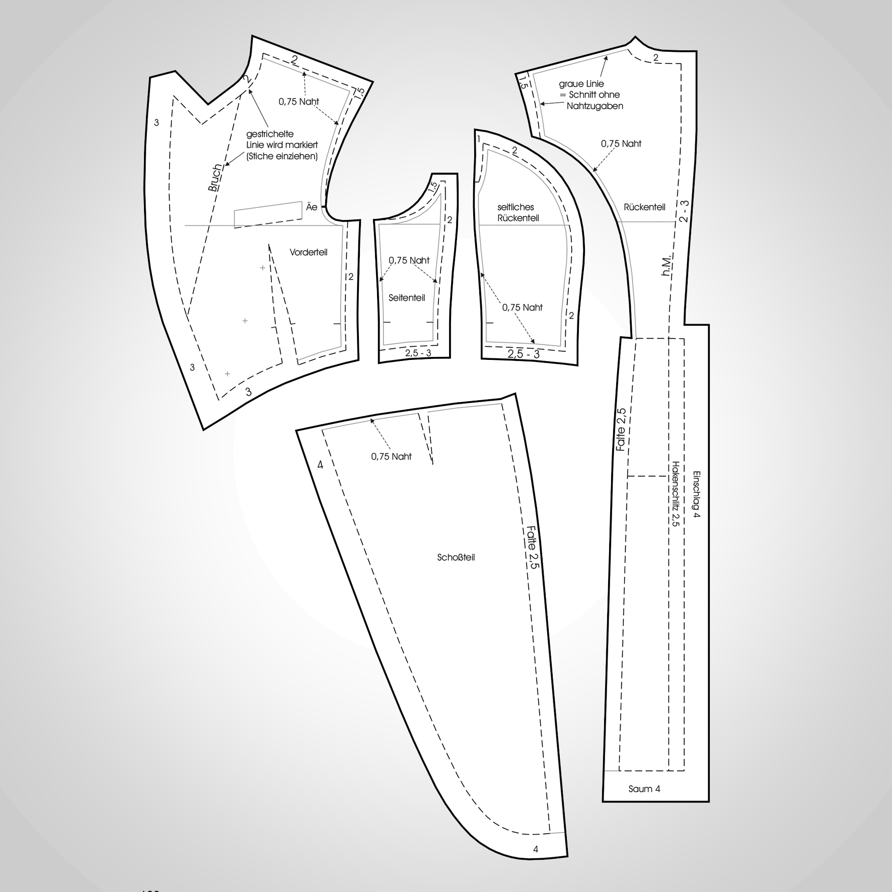 Schnitt-Teile eines Fracks