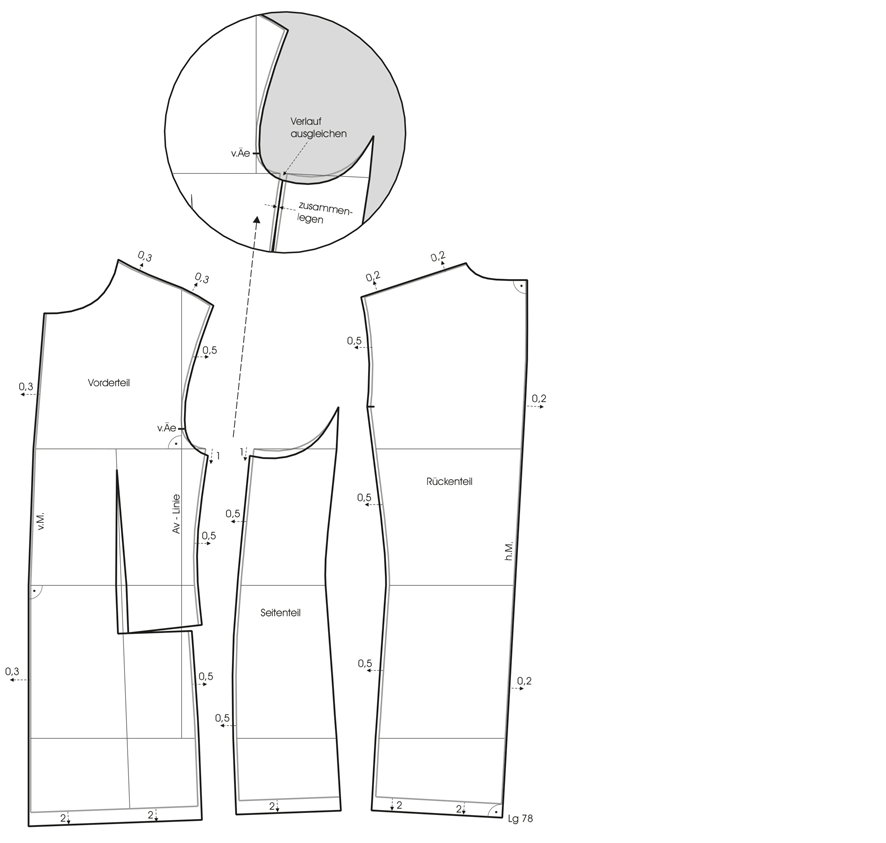 Schnittkonstruktion für Trachtenjacke