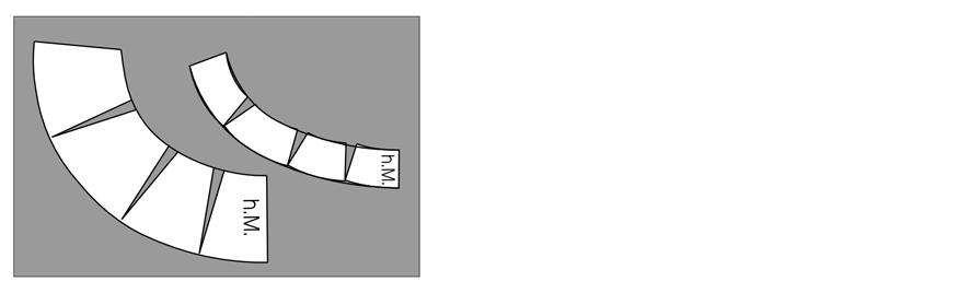 Eton-Kragen Schnitt