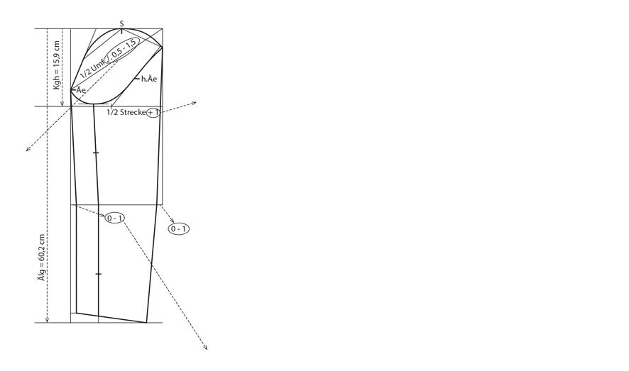 Stellschrauben an der Schnittkonstruktion des Jacken-Grundschnittes