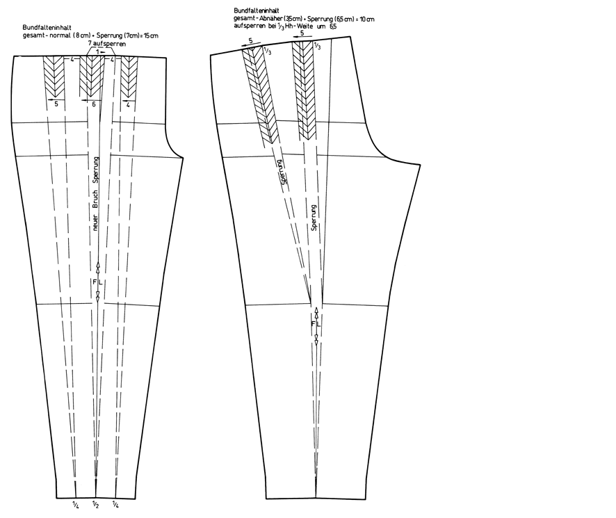 Schnittkonstruktion Bundfaltenhose