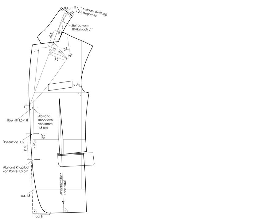 Schnittkonstruktion Einreihiges Sakko mit drei Knöpfen