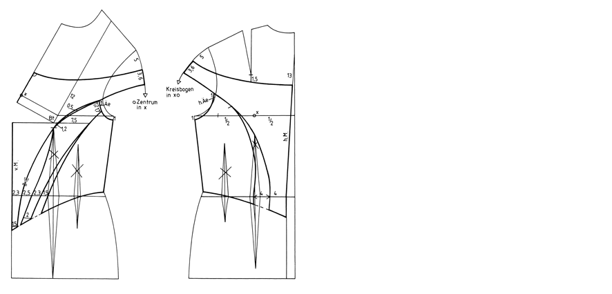 Schnittkonstruktionen von historischen Kleidern