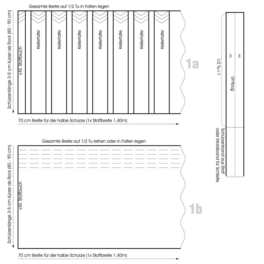 Schnittkonstruktion für Dirndlschürze