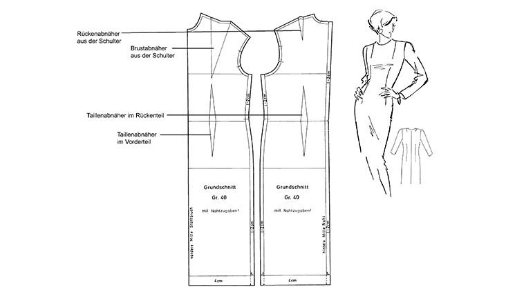 Die Schnittkonstruktionen zeigen die typischen Abnäherformen von Kleidungsstücken. Dabei wird die Keilform an Brust und Hüfte verwendet, während die Rautenform an der Taille üblich ist.