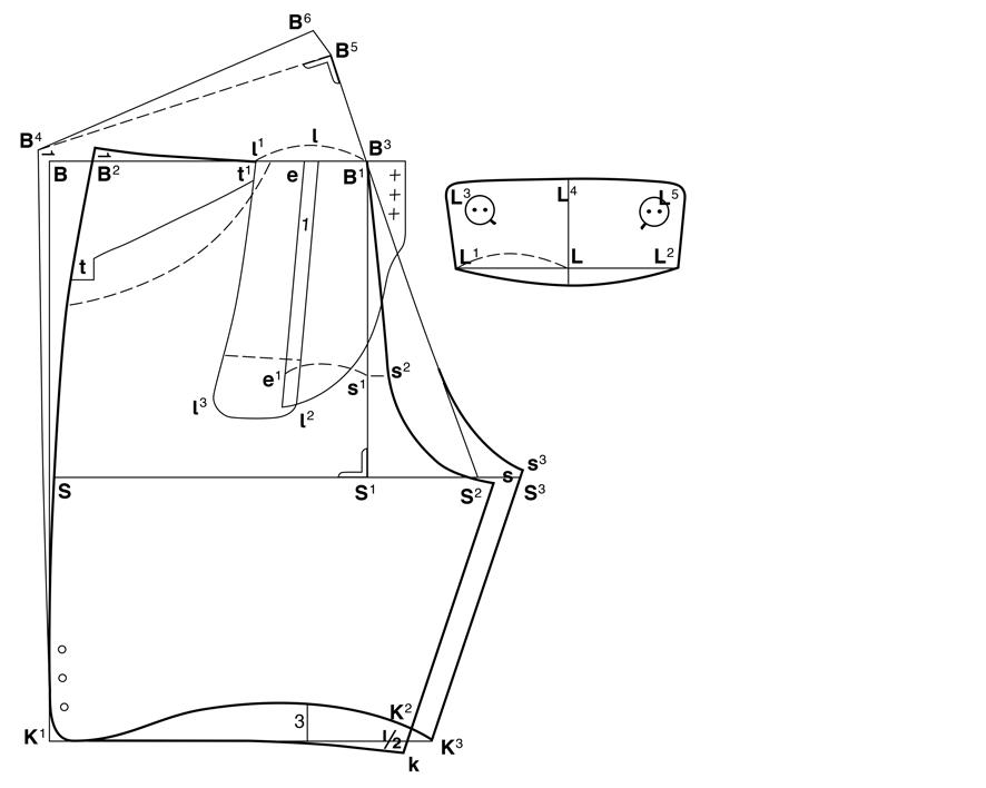 Schnittmuster für eine Lederhose
