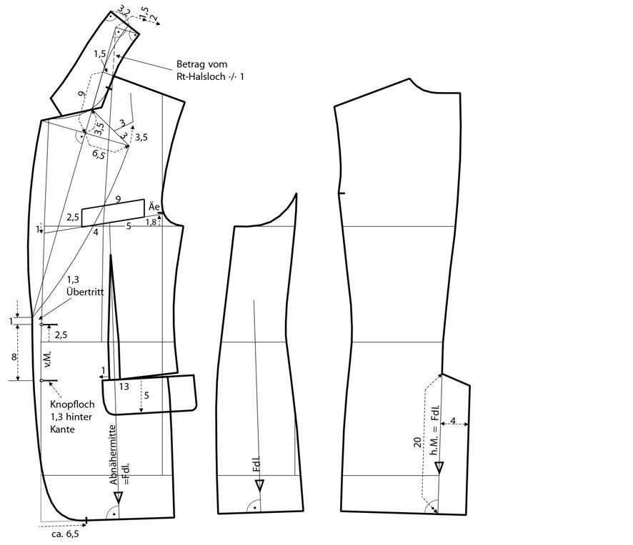Schnittkonstruktion für ein Kindersakko
