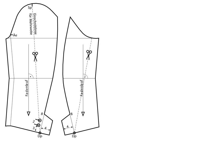 Schnittkonstruktion des Ärmels für ein Kindersakko